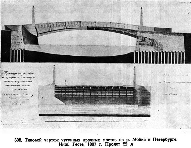 Типовой чертеж чугунных арочных мостов через реку Мойку, В.И. Гесте, 1807 год