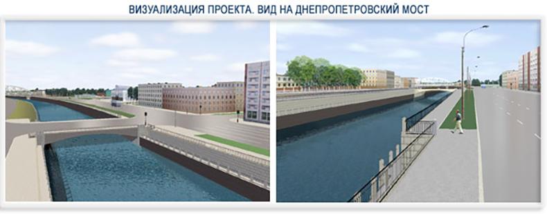 Визуализация проекта