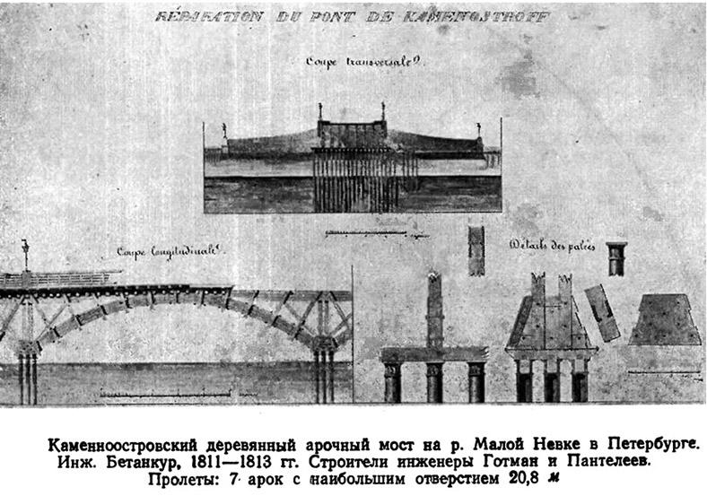 Чертеж Бетанкуровского моста