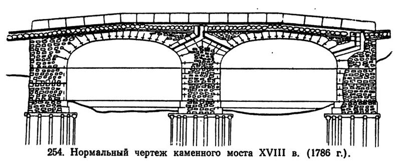 Чертеж каменного моста XVIII века. По подобному чертежу сооружен и Пикалов мост выше по течению канала