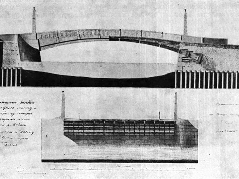 Типовой чертеж чугунных арочных мостов В.И. Гесте: http://www.arhplan.ru/