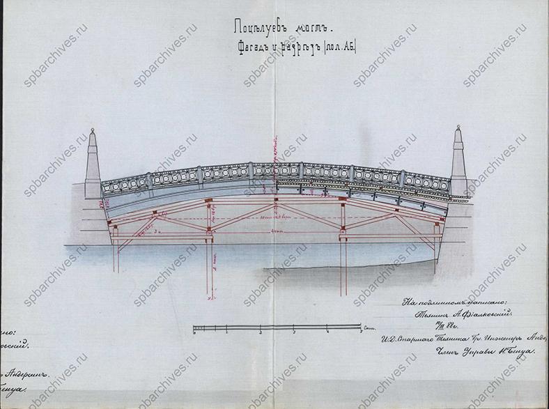Чертёж Поцелуева моста через Мойку, 1888 год. ЦГАНТД СПб